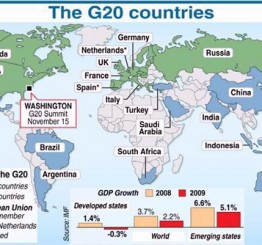 G20 expresses concern about Ukraine fallout, pushes US on IMF reforms
