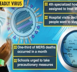 Saudi Arabia: MERS death toll passes 100 mark
